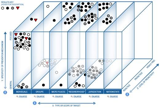 Susan Ritchie article diagram